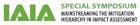 IAIA Special Biodiversity Symposium