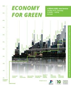 Economy for Green: A REDAS-SGBC Joint Seminar 2019