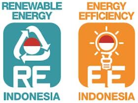 Renewable Energy Indonesia 2017