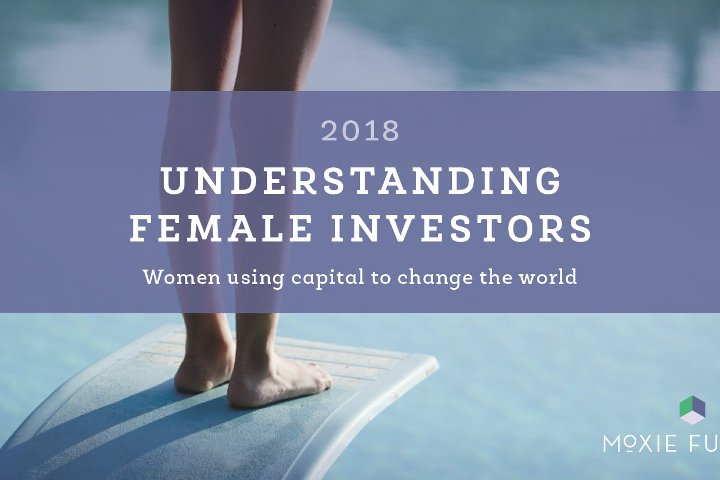 Moxie Future's survey reveals almost  two thirds of women motivated to invest responsibly
