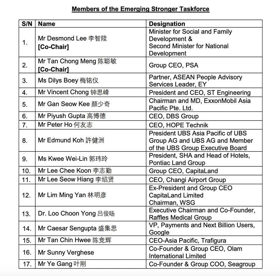 Members of the Emerging Strongers Taskforce