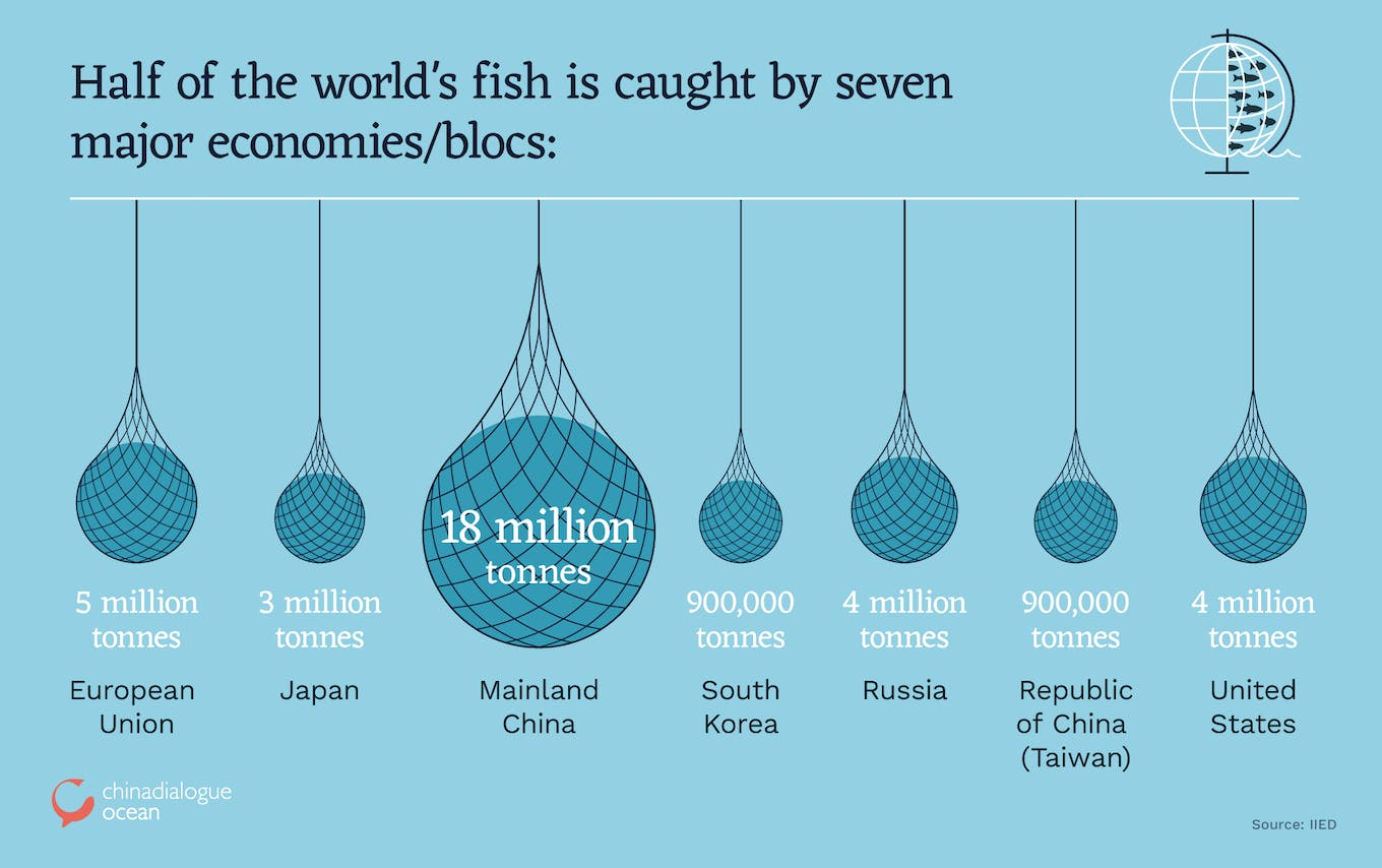 IUU countries
