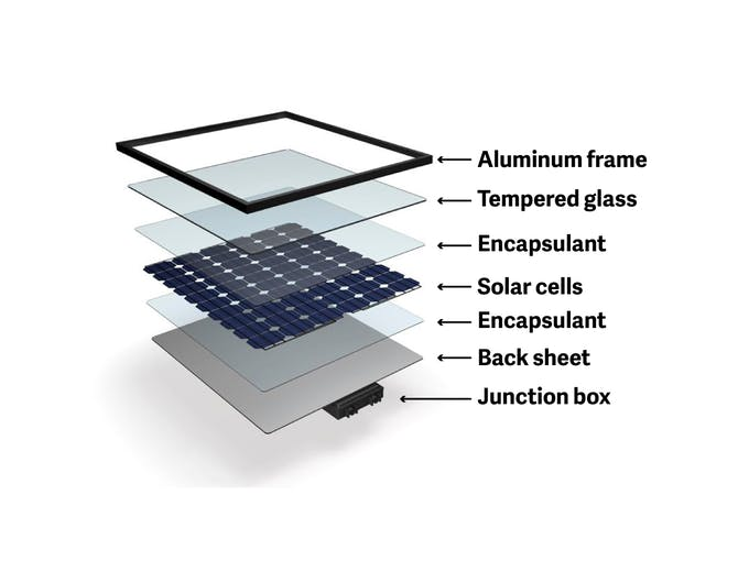 Parts of a silicon-based solar module