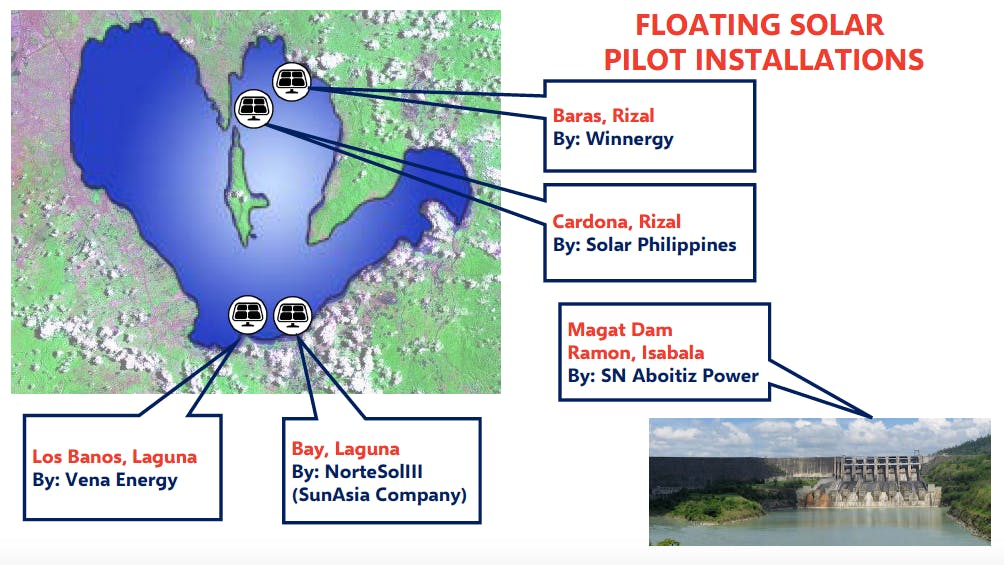 floating solar in PH