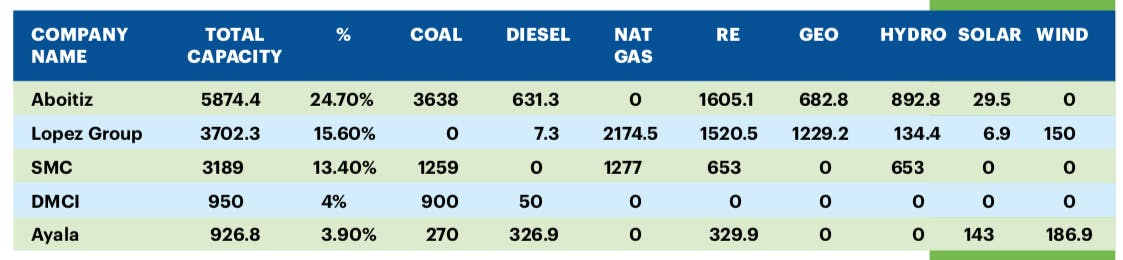 gp coal chart2