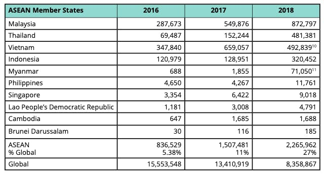 2018 asean plastic waste imports