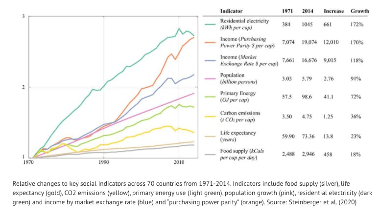 carbon brief energy chart