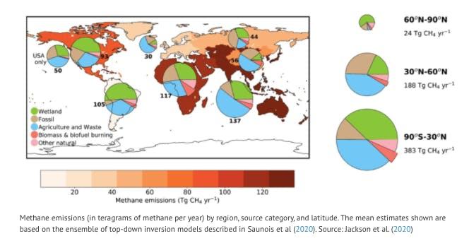 methane cbrief chart2