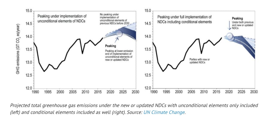 ndc chart2