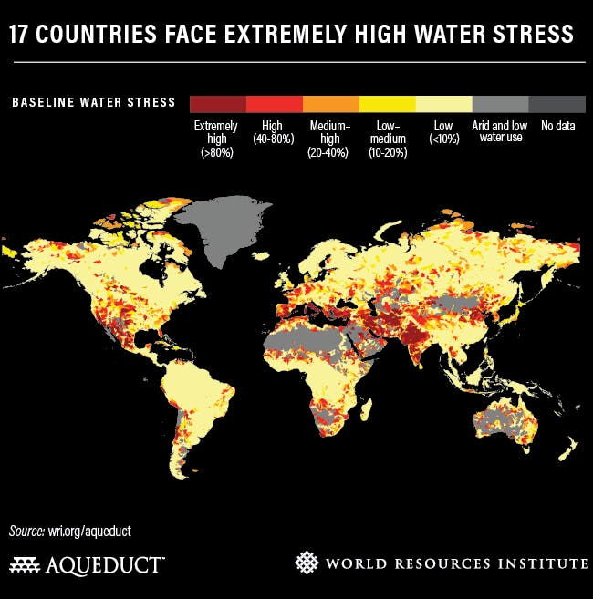 extremely water stressed