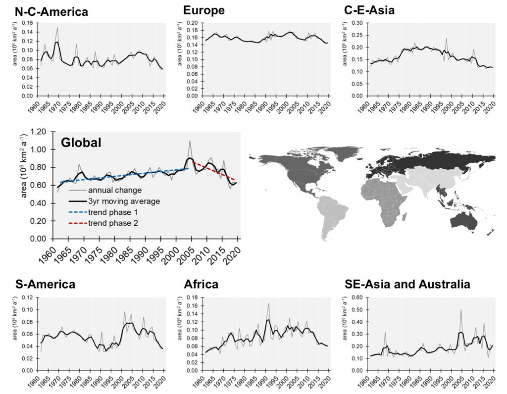 land use graphs