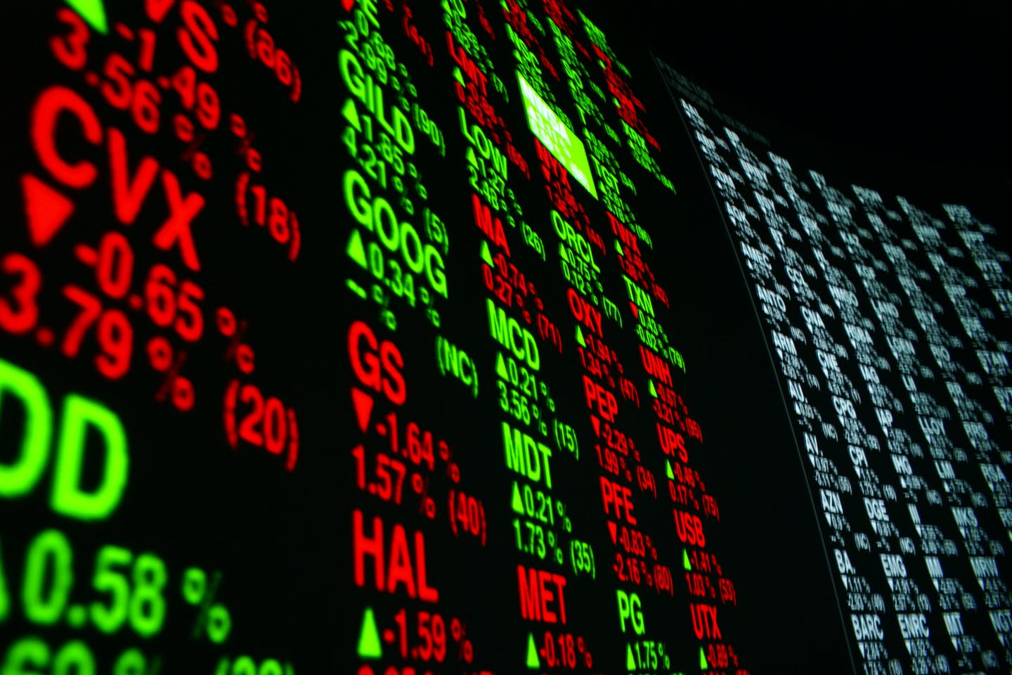 stock market prices red and green