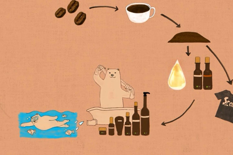 coffee cradle to cradle