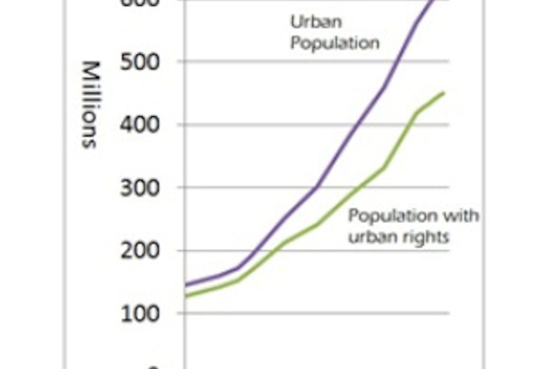 china's urban growth graphic